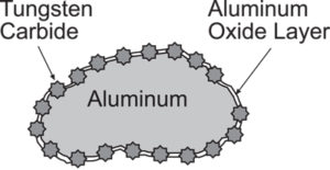 Figure 3. WC penetration of aluminum particles.