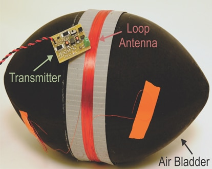 Using Magnetic Fields to Track Footballs