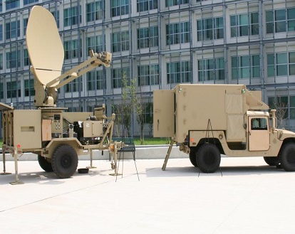 Army's Need for More Spectrum