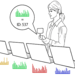EM-ID-Tag-less-Identification-of-Electrical-Devices-via-Electromagnetic-Emissions-Image